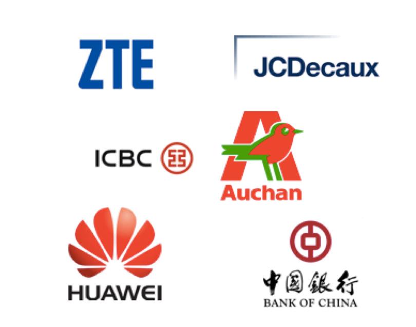 login chinese logos