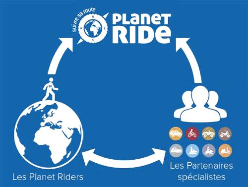 planet ride concept