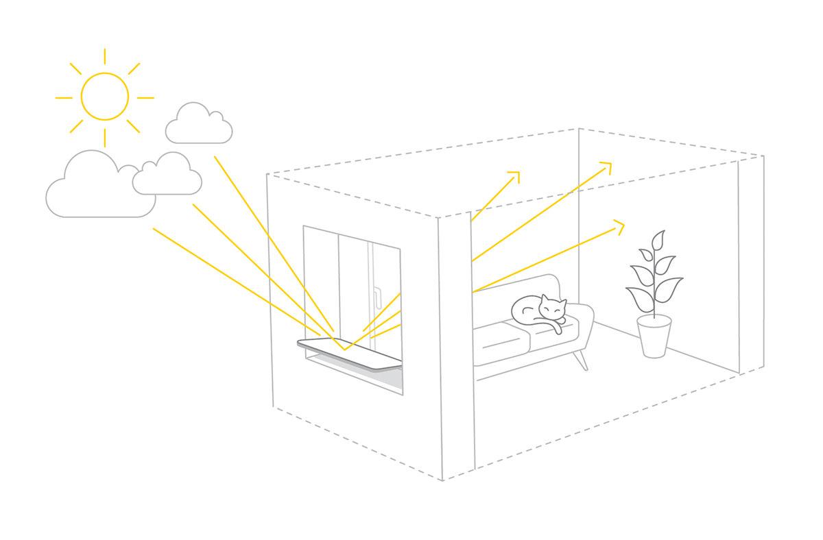 Concept, fonctionnement du réflecteur Espaciel